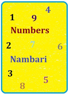 Numbers in Swahili